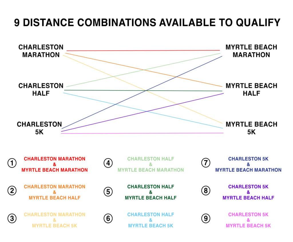 9 distance options SC marathon